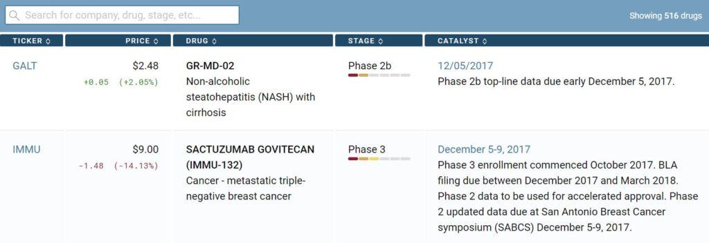 FDA calendar